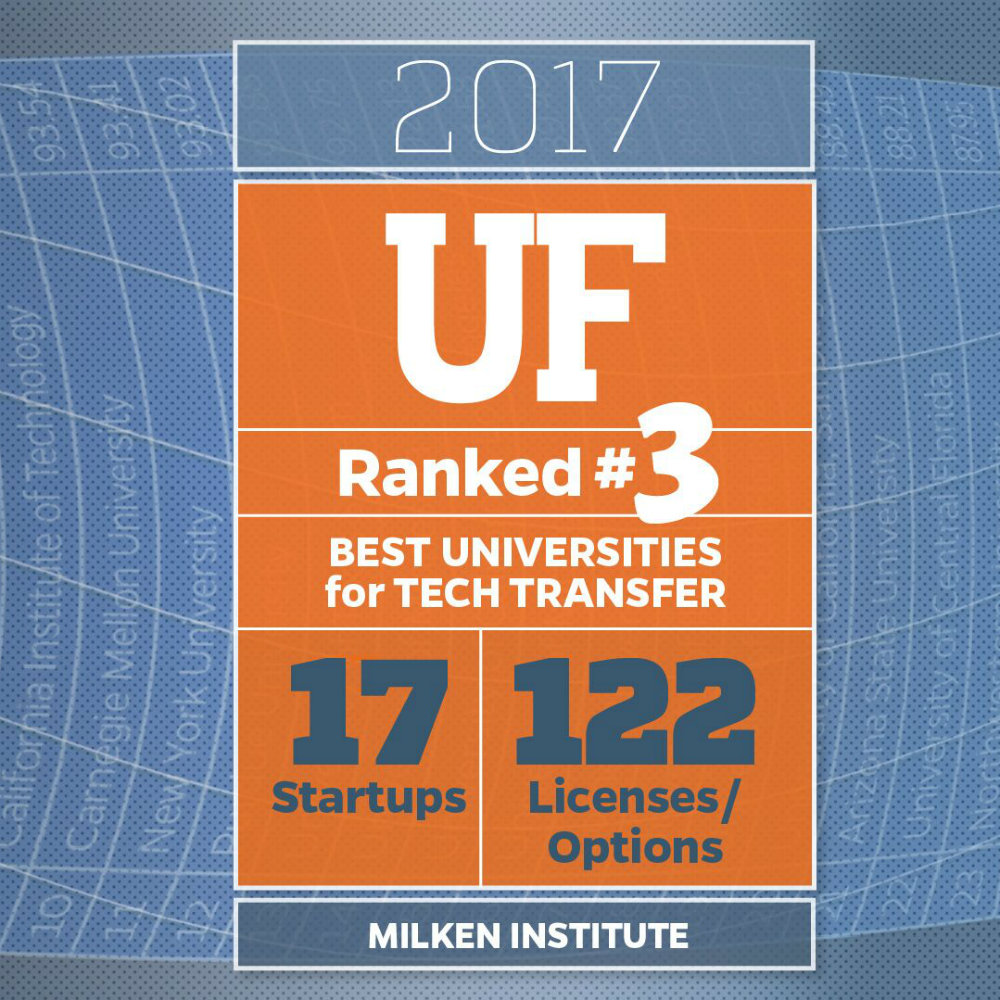 04 - Eight UF programs ranked top 10 in the world, according to ...