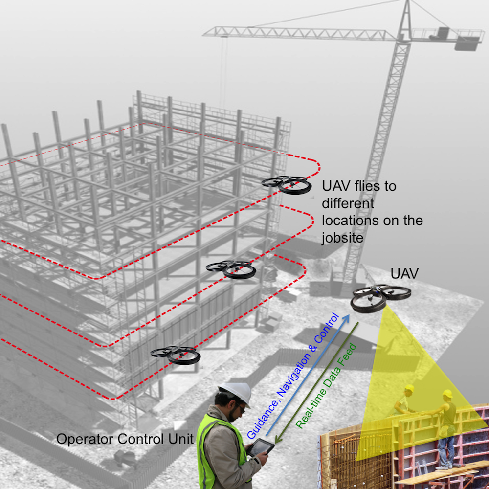 Can drones make construction sites safer?