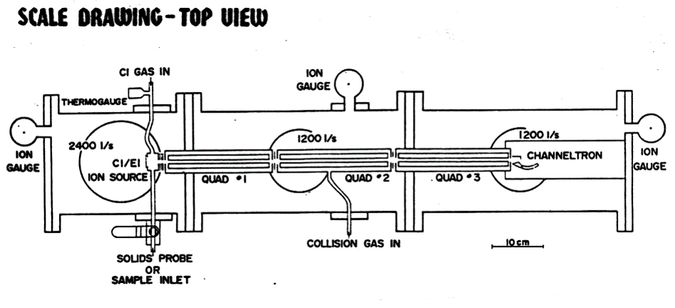 schematic of triple quad